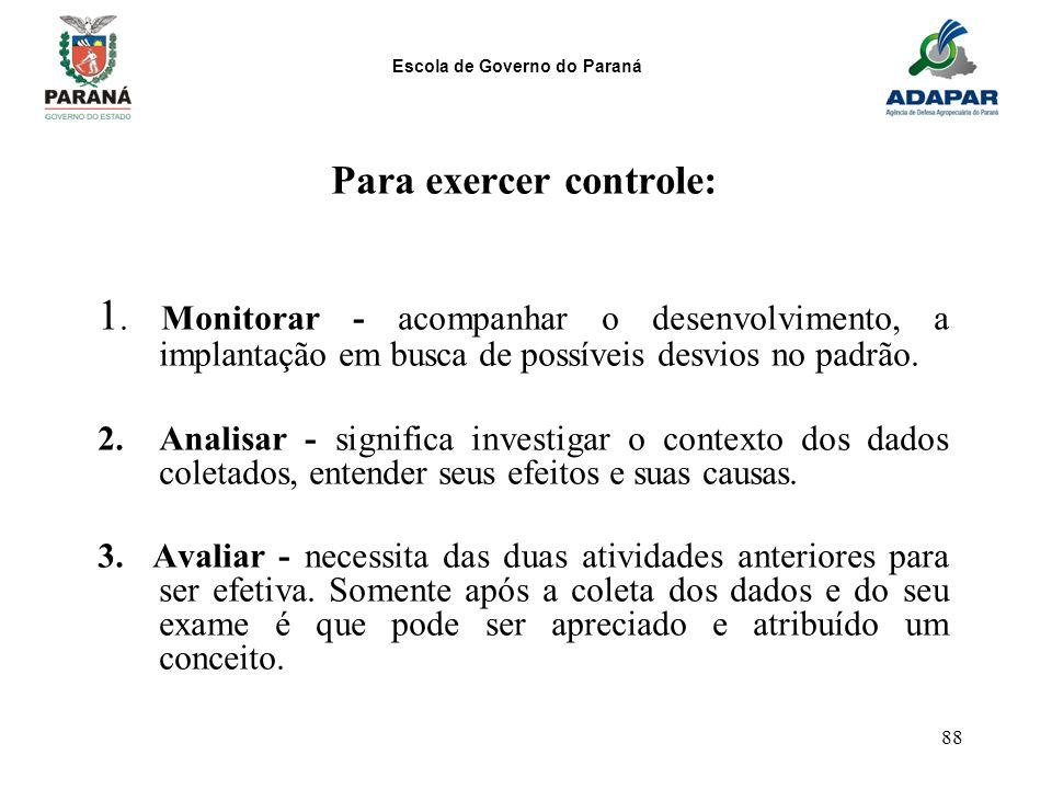 Escola de Governo do Paraná 88 Para exercer controle: 1. Monitorar - acompanhar o desenvolvimento, a implantação em busca de possíveis desvios no padr