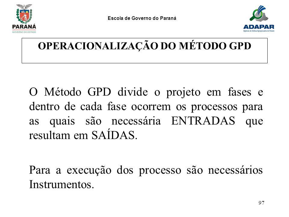 Escola de Governo do Paraná 97 OPERACIONALIZAÇÃO DO MÉTODO GPD O Método GPD divide o projeto em fases e dentro de cada fase ocorrem os processos para