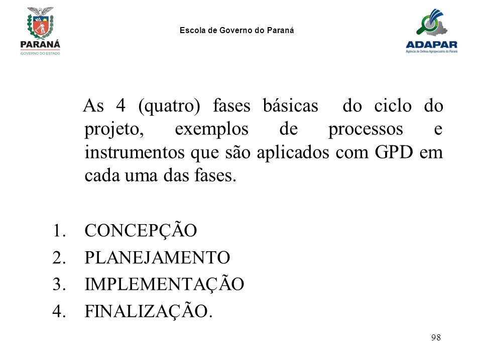 Escola de Governo do Paraná 98 As 4 (quatro) fases básicas do ciclo do projeto, exemplos de processos e instrumentos que são aplicados com GPD em cada