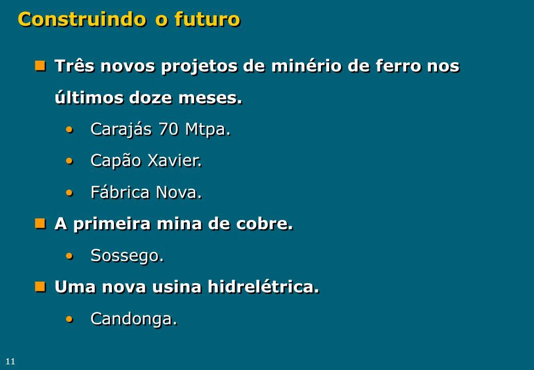 11 Construindo o futuro nTrês novos projetos de minério de ferro nos últimos doze meses. Carajás 70 Mtpa. Capão Xavier. Fábrica Nova. nA primeira mina