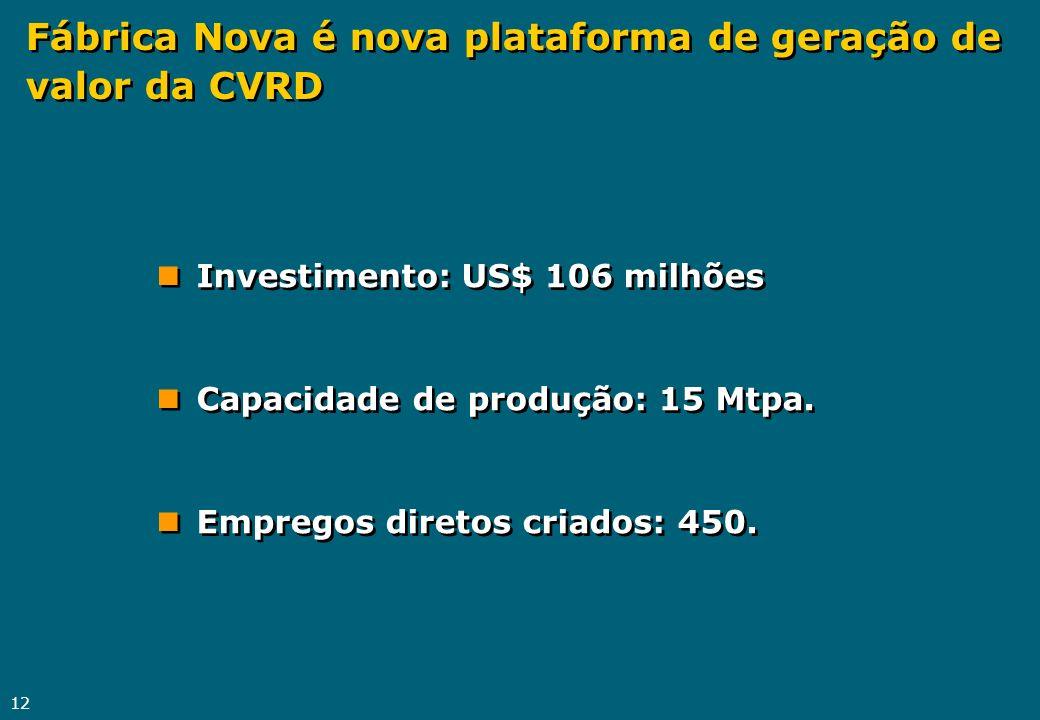 12 nInvestimento: US$ 106 milhões nCapacidade de produção: 15 Mtpa. nEmpregos diretos criados: 450. nInvestimento: US$ 106 milhões nCapacidade de prod