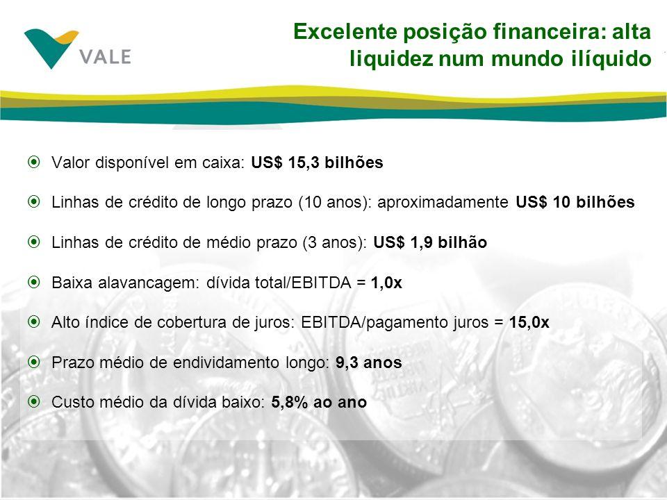 Excelente posição financeira: alta liquidez num mundo ilíquido Valor disponível em caixa: US$ 15,3 bilhões Linhas de crédito de longo prazo (10 anos):