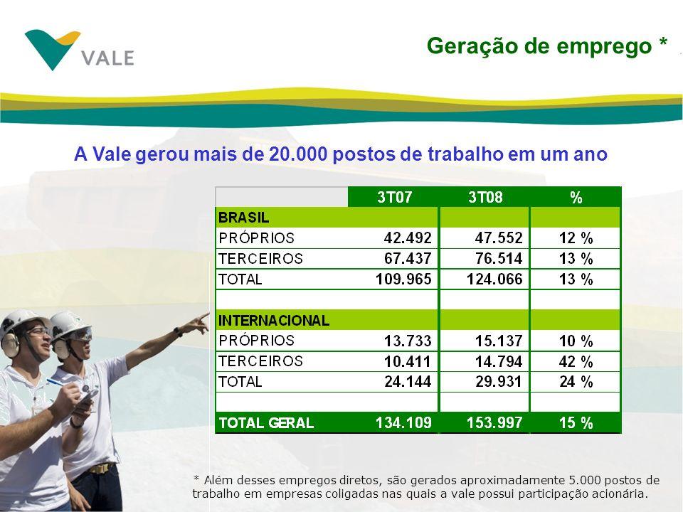 Geração de emprego * A Vale gerou mais de 20.000 postos de trabalho em um ano * Além desses empregos diretos, são gerados aproximadamente 5.000 postos
