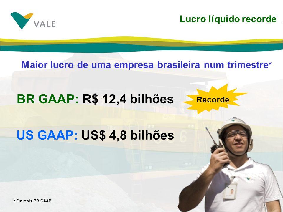 Lucro líquido recorde Maior lucro de uma empresa brasileira num trimestre * BR GAAP: R$ 12,4 bilhões US GAAP: US$ 4,8 bilhões Recorde * Em reais BR GA