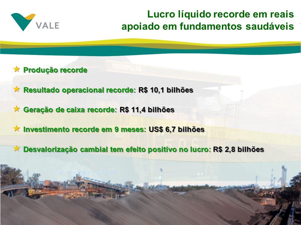 Lucro líquido recorde em reais apoiado em fundamentos saudáveis Produção recorde Resultado operacional recorde: R$ 10,1 bilhões Geração de caixa recor