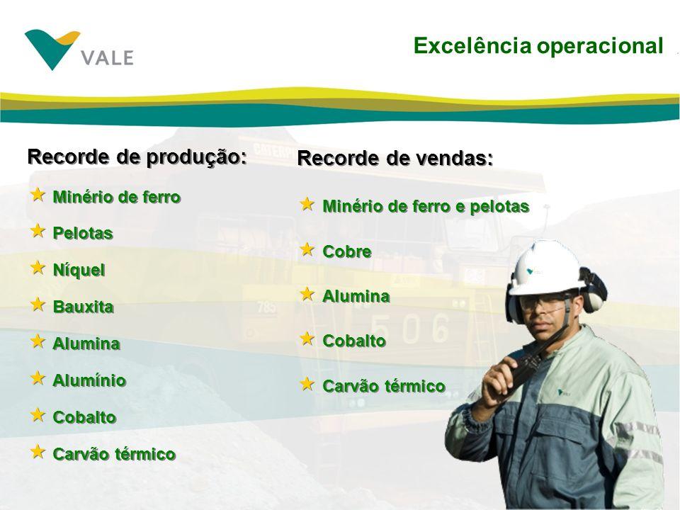 Excelência operacional Recorde de produção: Minério de ferro Pelotas Níquel Bauxita Alumina Alumínio Cobalto Carvão térmico Recorde de produção: Minér