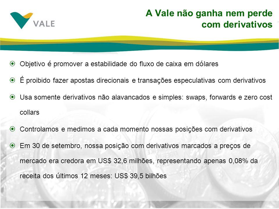 A Vale não ganha nem perde com derivativos Objetivo é promover a estabilidade do fluxo de caixa em d ó lares É proibido fazer apostas direcionais e tr