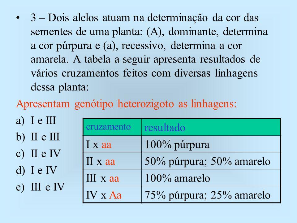 3 – Dois alelos atuam na determinação da cor das sementes de uma planta: (A), dominante, determina a cor púrpura e (a), recessivo, determina a cor amarela.