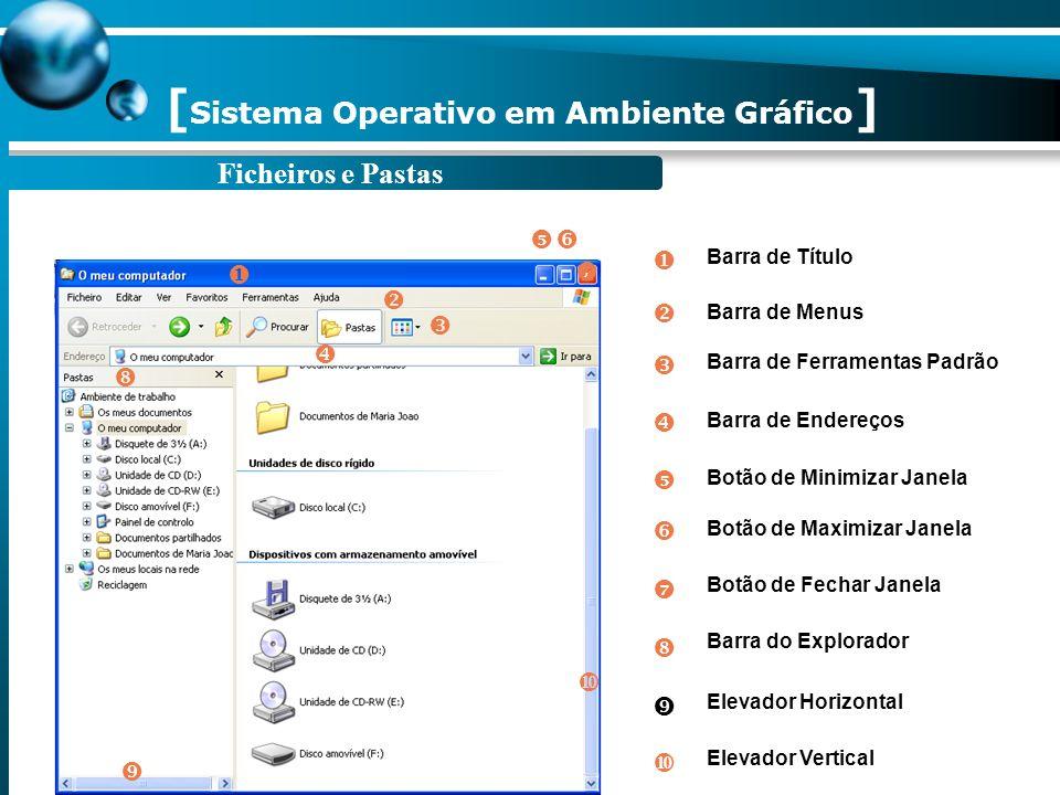 Barra de Tarefas [ Sistema Operativo em Ambiente Gráfico ] Botão Iniciar Acesso à janela de programas Ícones de acesso rápido Acesso automático ao pro