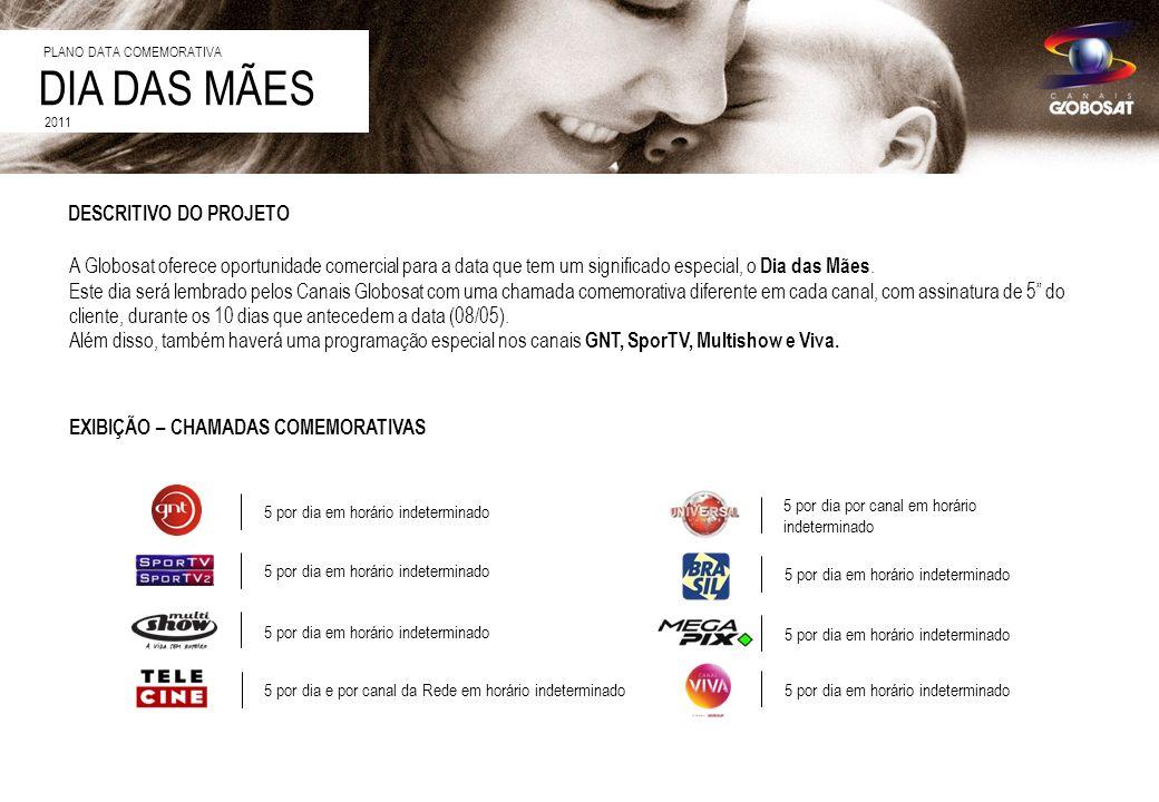DIA DAS MÃES PLANO DATA COMEMORATIVA 2011 A Globosat oferece oportunidade comercial para a data que tem um significado especial, o Dia das Mães. Este
