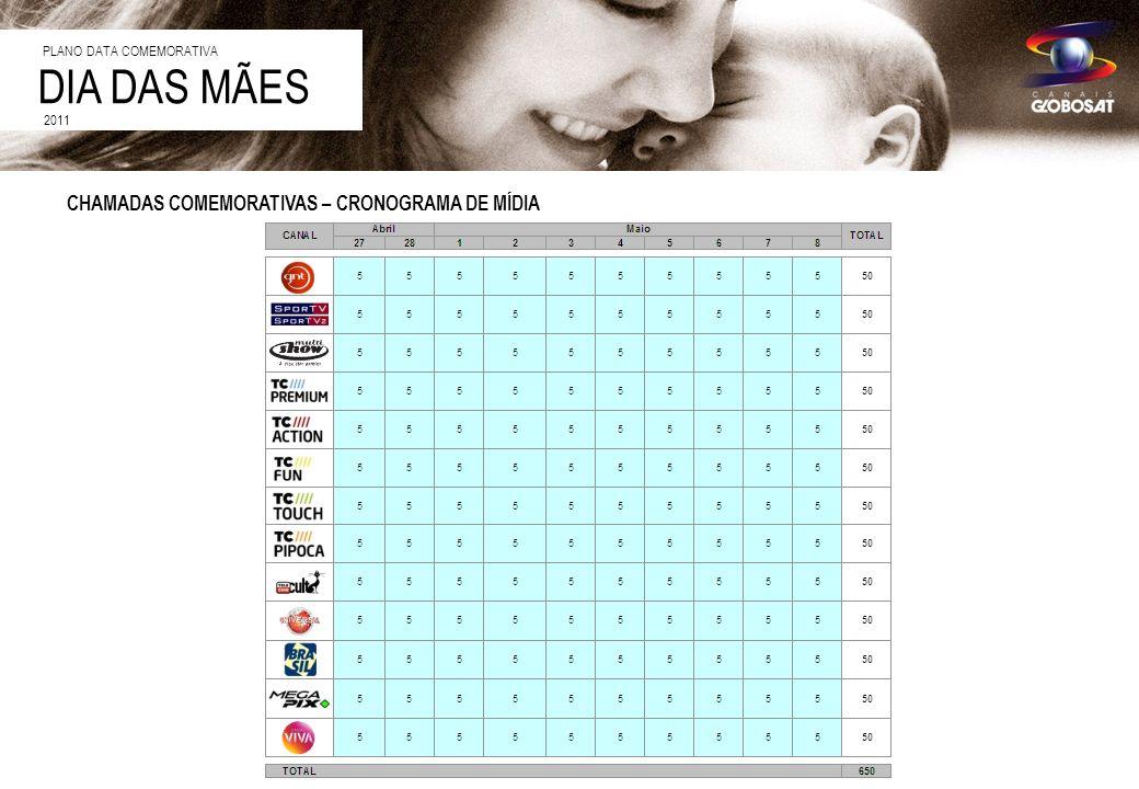 20/4/2014 CHAMADAS COMEMORATIVAS – CRONOGRAMA DE MÍDIA DIA DAS MÃES 2011 PLANO DATA COMEMORATIVA