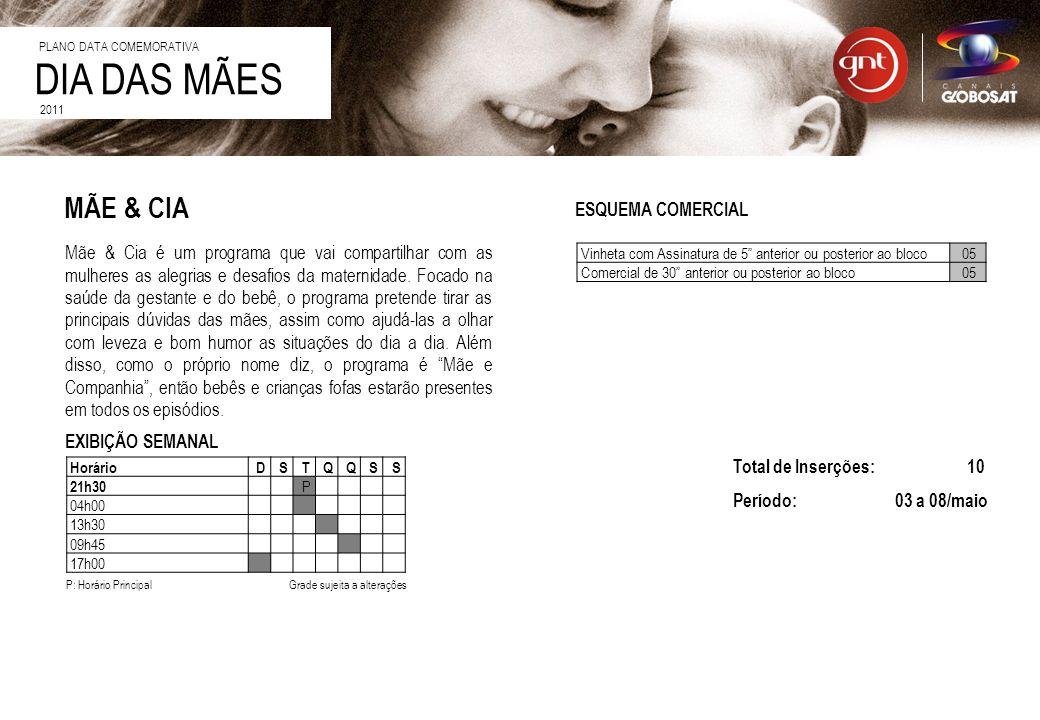DIA DAS MÃES 2011 ESQUEMA COMERCIAL EXIBIÇÃO SEMANAL Mãe & Cia é um programa que vai compartilhar com as mulheres as alegrias e desafios da maternidad