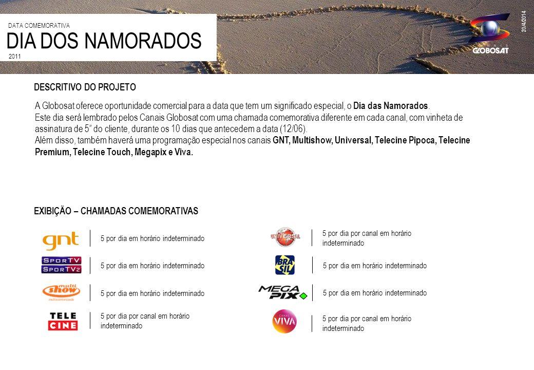 DESCRITIVO DO PROJETO A Globosat oferece oportunidade comercial para a data que tem um significado especial, o Dia das Namorados. Este dia será lembra
