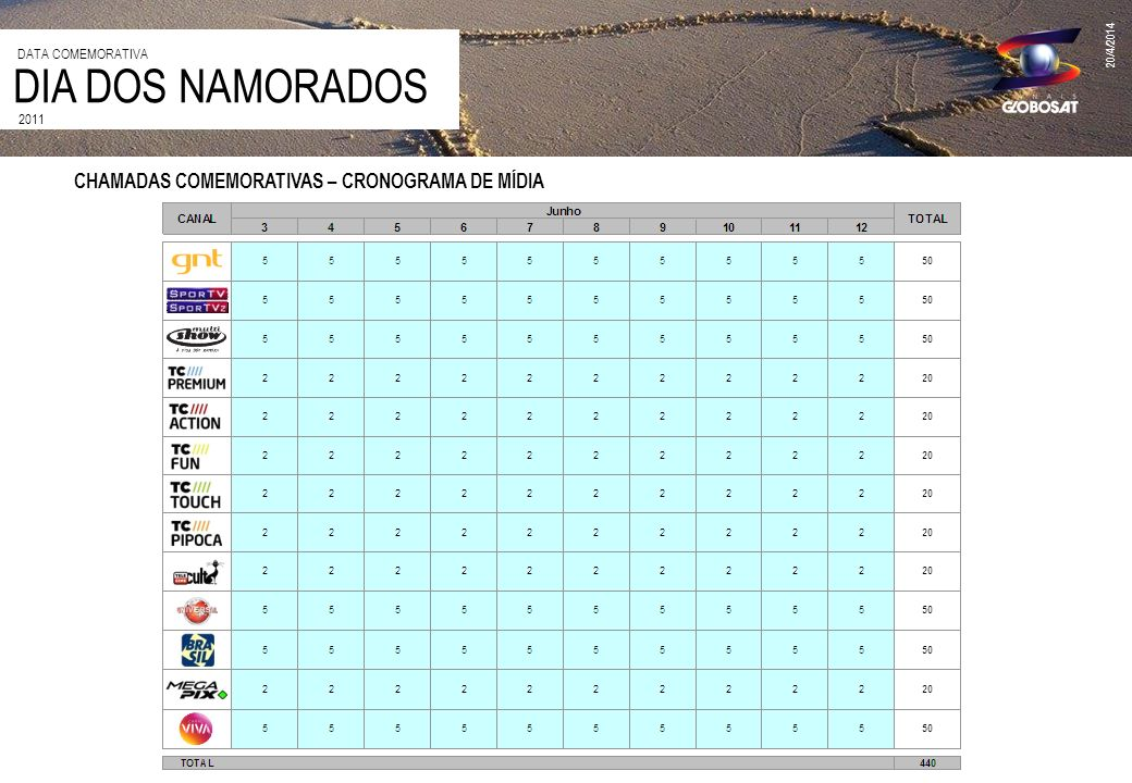 20/4/2014 2011 DIA DOS NAMORADOS CHAMADAS COMEMORATIVAS – CRONOGRAMA DE MÍDIA DATA COMEMORATIVA