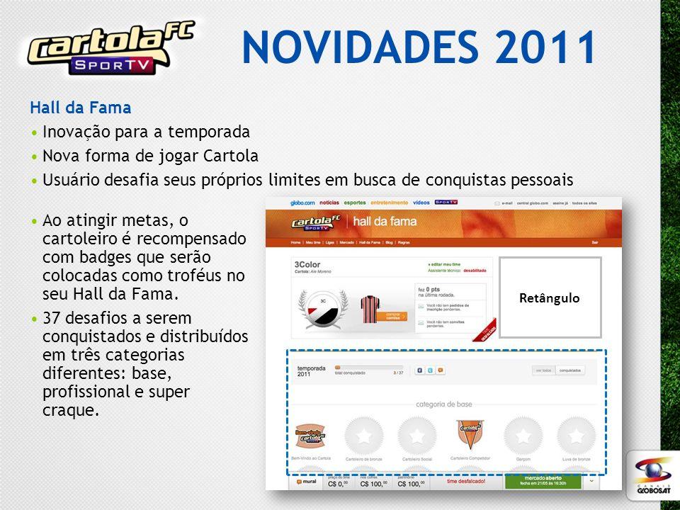 NOVIDADES 2011 Hall da Fama Inovação para a temporada Nova forma de jogar Cartola Usuário desafia seus próprios limites em busca de conquistas pessoai