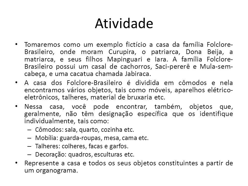 Atividade Tomaremos como um exemplo fictício a casa da família Folclore- Brasileiro, onde moram Curupira, o patriarca, Dona Beija, a matriarca, e seus