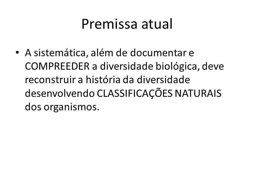 Premissa atual A sistemática, além de documentar e COMPREEDER a diversidade biológica, deve reconstruir a história da diversidade desenvolvendo CLASSI