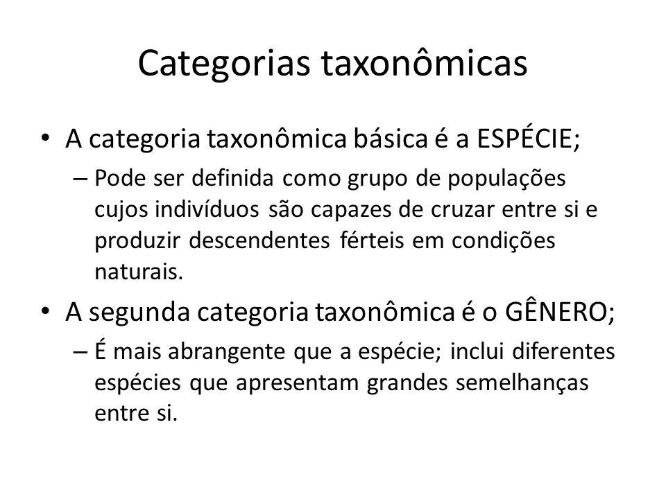 Demais categorias FAMÍLIA: reúne gêneros semelhantes; ORDEM: reúne famílias semelhantes; CLASSE: reúne ordens semelhantes; FILO: reúne classes semelhantes; REINO: reúne filos semelhantes.