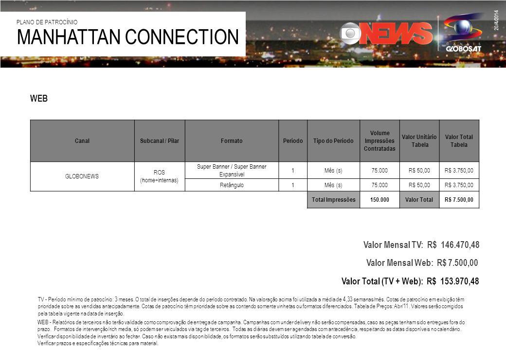 20/4/2014 MANHATTAN CONNECTION PLANO DE PATROCÍNIO Valor Total (TV + Web): R$ 153.970,48 Valor Mensal Web: R$ 7.500,00 Valor Mensal TV: R$ 146.470,48