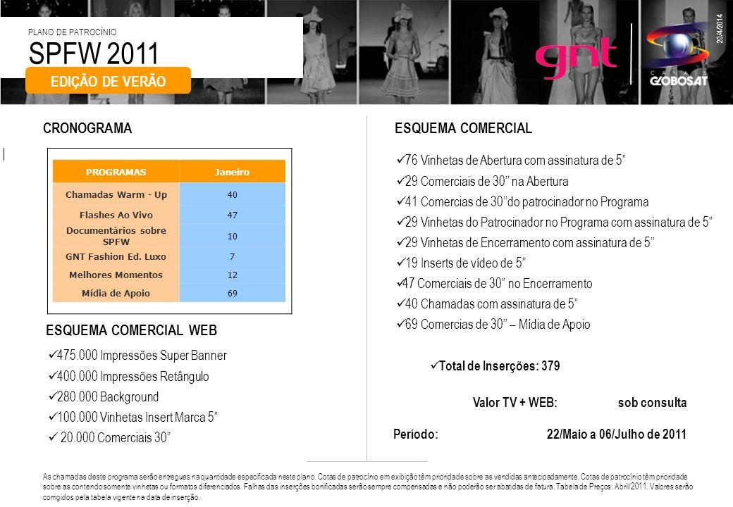 SPFW 2011 PLANO DE PATROCÍNIO 20/4/2014 76 Vinhetas de Abertura com assinatura de 5 29 Comerciais de 30 na Abertura 41 Comercias de 30do patrocinador