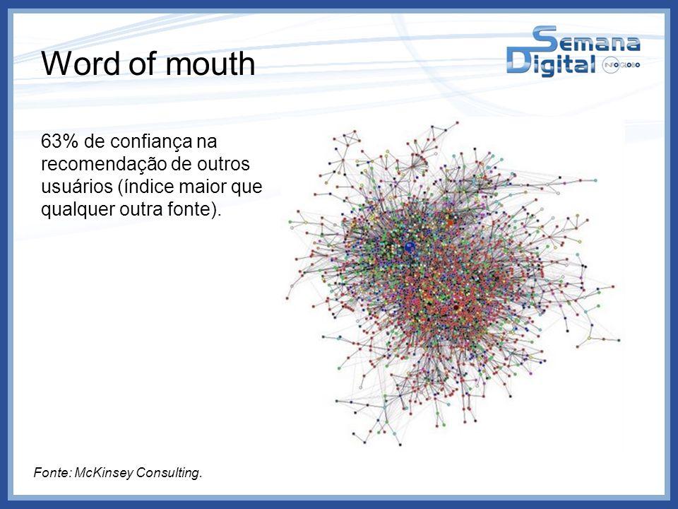 Word of mouth 63% de confiança na recomendação de outros usuários (índice maior que qualquer outra fonte). Fonte: McKinsey Consulting.
