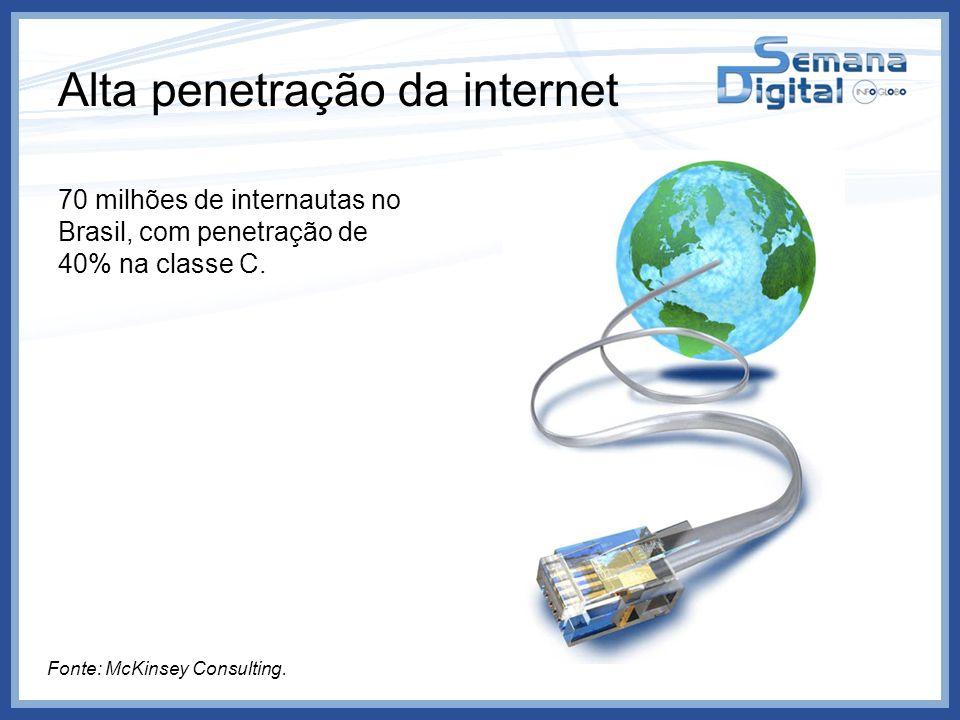 Alta penetração da internet 70 milhões de internautas no Brasil, com penetração de 40% na classe C. Fonte: McKinsey Consulting.