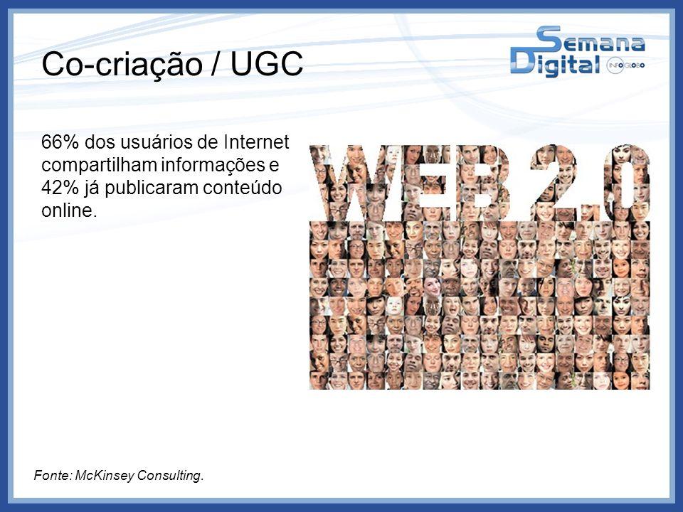 Co-criação / UGC 66% dos usuários de Internet compartilham informações e 42% já publicaram conteúdo online. Fonte: McKinsey Consulting.