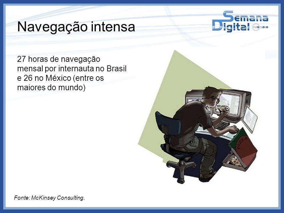 Navegação intensa 27 horas de navegação mensal por internauta no Brasil e 26 no México (entre os maiores do mundo) Fonte: McKinsey Consulting.