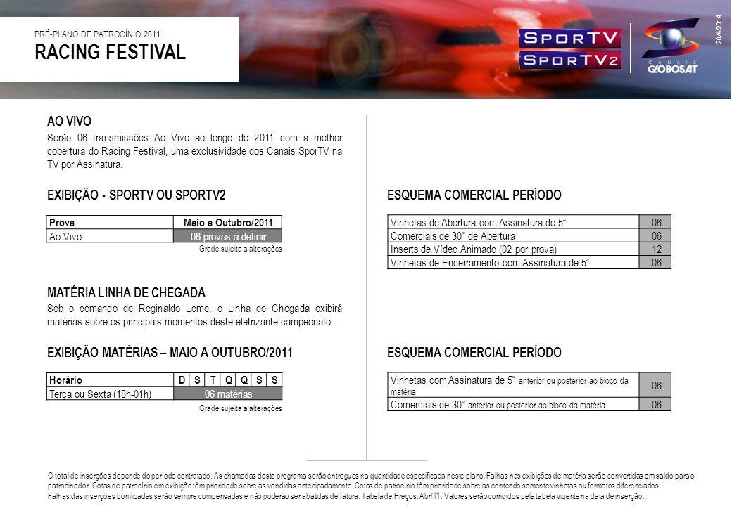 AO VIVO Serão 06 transmissões Ao Vivo ao longo de 2011 com a melhor cobertura do Racing Festival, uma exclusividade dos Canais SporTV na TV por Assina