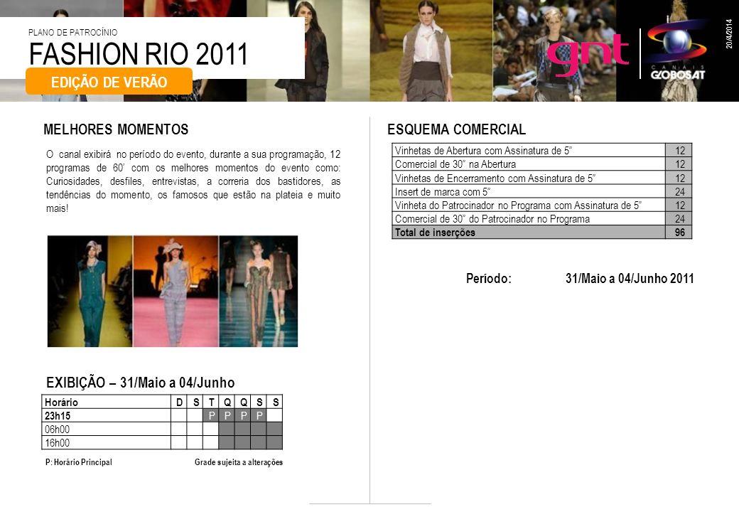 FASHION RIO 2011 PLANO DE PATROCÍNIO 20/4/2014 EDIÇÃO DE VERÃO Período: 31/Maio a 04/Junho 2011 MELHORES MOMENTOSESQUEMA COMERCIAL Vinhetas de Abertur