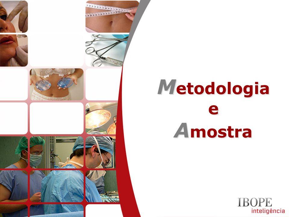 M etodologia e A mostra M etodologia e A mostra