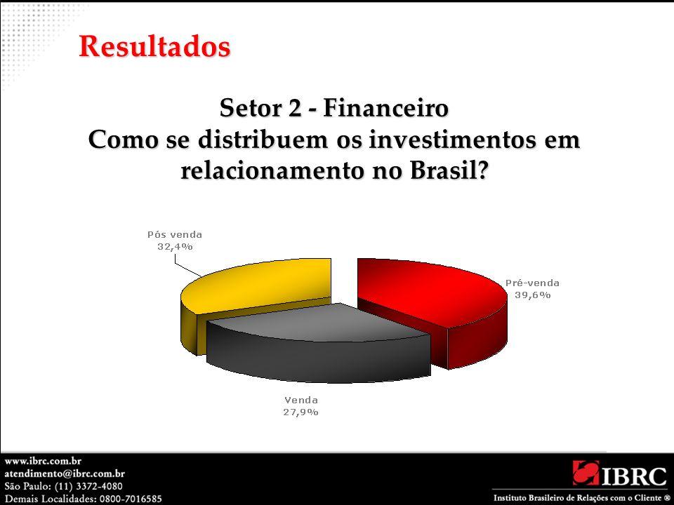 Setor 2 - Financeiro Como se distribuem os investimentos em relacionamento no Brasil? Resultados