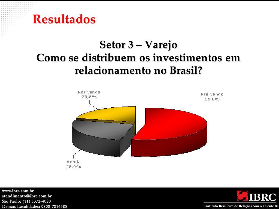Setor 3 – Varejo Como se distribuem os investimentos em relacionamento no Brasil? Resultados