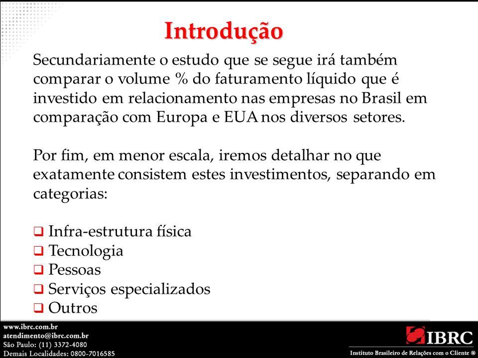 Secundariamente o estudo que se segue irá também comparar o volume % do faturamento líquido que é investido em relacionamento nas empresas no Brasil e