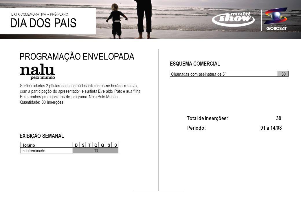 20/4/2014 Chamadas com assinatura de 530 DIA DOS PAIS DATA COMEMORATIVA – PRÉ-PLANO Serão exibidas 2 pílulas com conteúdos diferentes no horário rotat