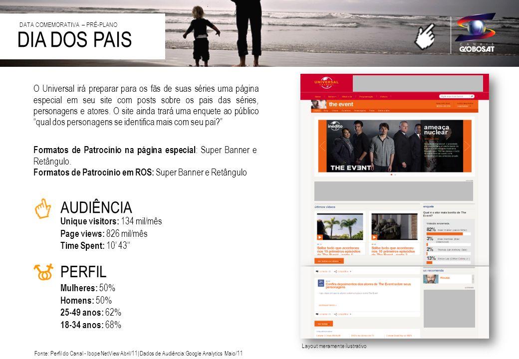 20/4/2014 DIA DOS PAIS DATA COMEMORATIVA – PRÉ-PLANO Layout meramente ilustrativo Formatos de Patrocínio na página especial : Super Banner e Retângulo