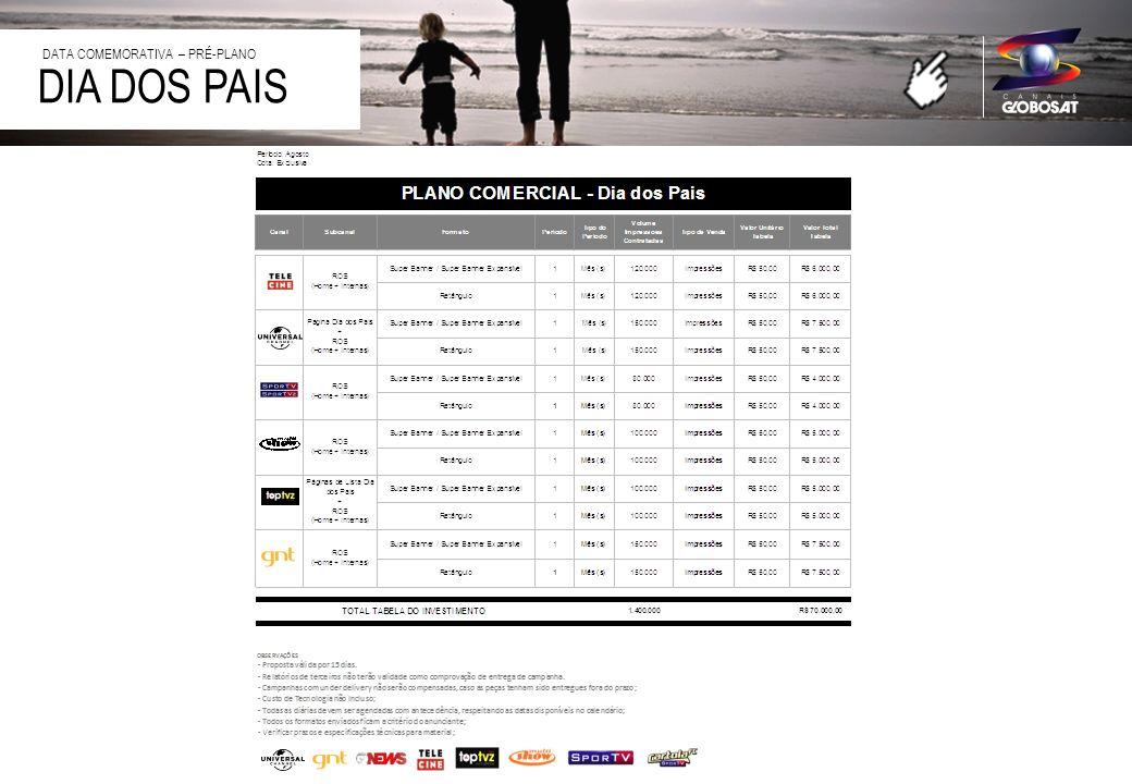 20/4/2014 DIA DOS PAIS DATA COMEMORATIVA – PRÉ-PLANO