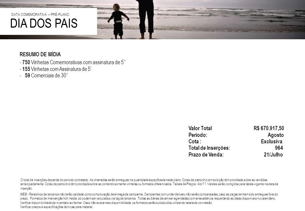 20/4/2014 DIA DOS PAIS RESUMO DE MÍDIA - 750 Vinhetas Comemorativas com assinatura de 5 - 155 Vinhetas com Assinatura de 5 - 59 Comerciais de 30 Valor