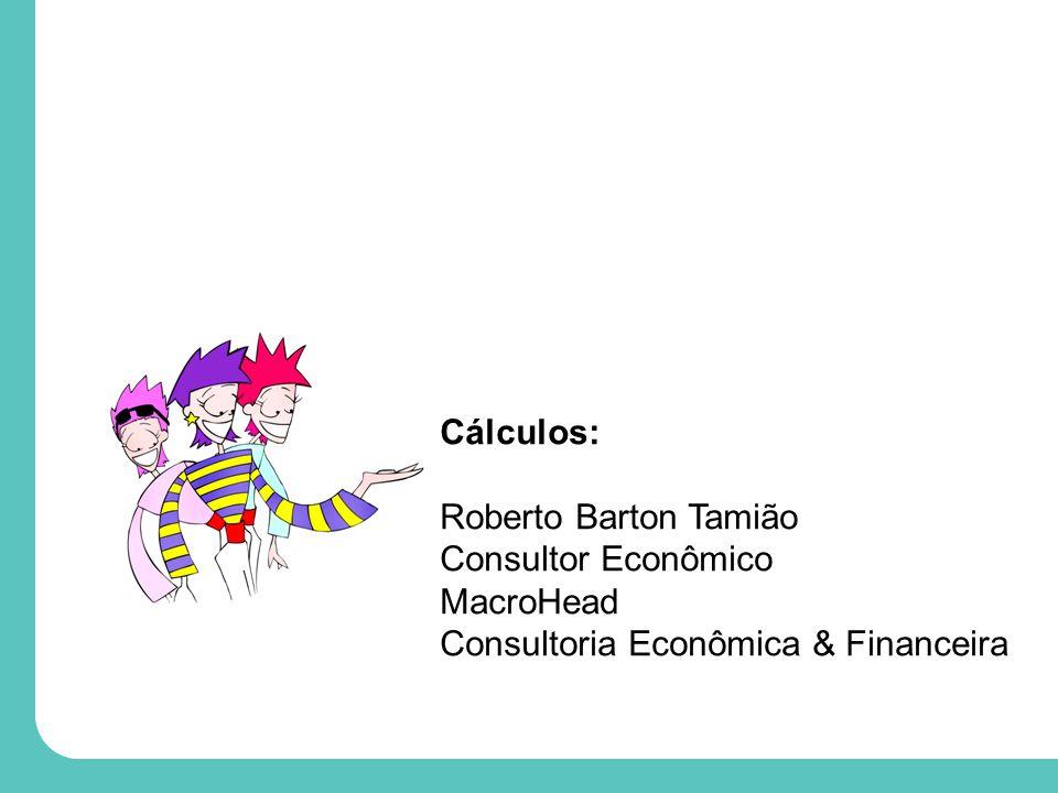 Cálculos: Roberto Barton Tamião Consultor Econômico MacroHead Consultoria Econômica & Financeira