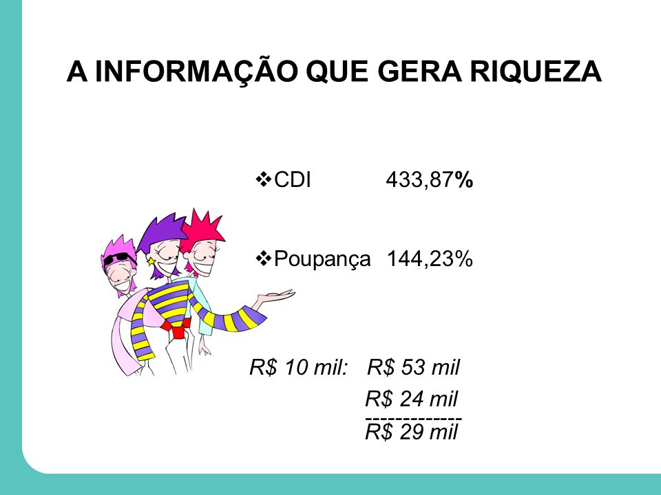 A INFORMAÇÃO QUE GERA RIQUEZA CDI433,87% Poupança144,23% R$ 10 mil: R$ 53 mil R$ 24 mil ------------- R$ 29 mil
