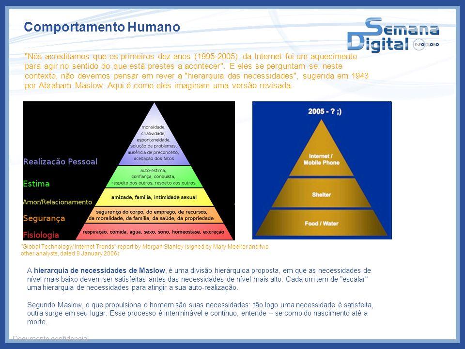 Comportamento Humano Documento confidencial