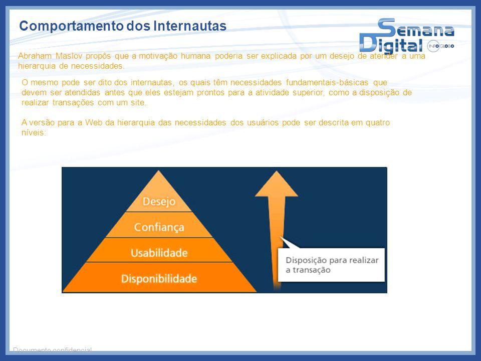 Comportamento dos Internautas Documento confidencial O mesmo pode ser dito dos internautas, os quais têm necessidades fundamentais-básicas que devem s
