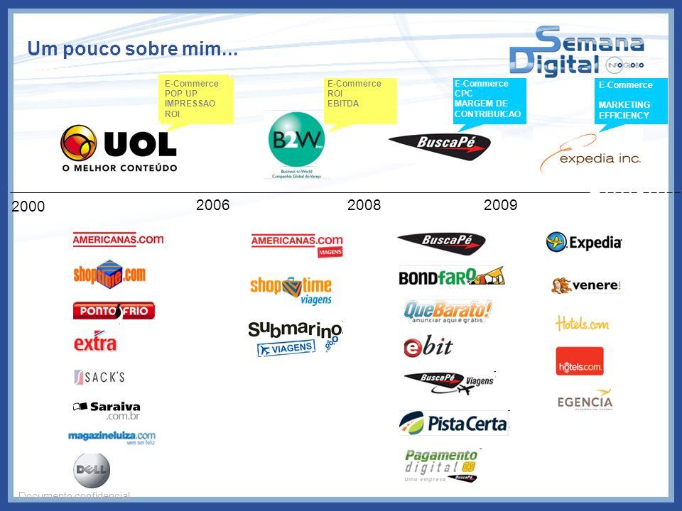 Um pouco sobre mim... Documento confidencial 2000 200620092008 E-Commerce POP UP IMPRESSAO ROI E-Commerce ROI EBITDA E-Commerce MARKETING EFFICIENCY E