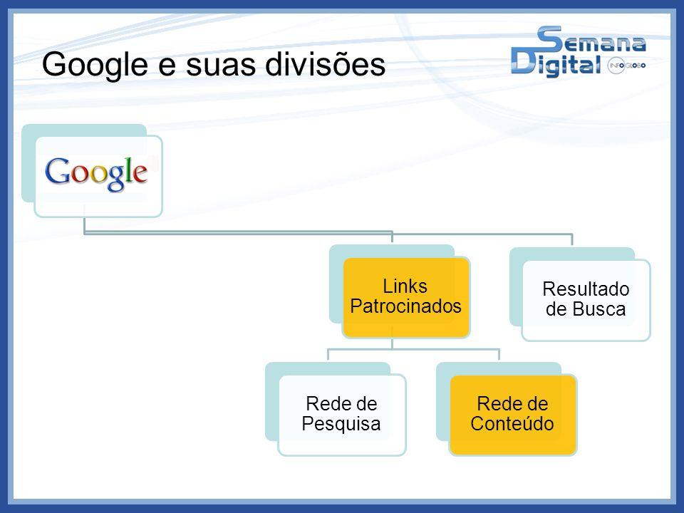Google e suas divisões Links Patrocinados Rede de Pesquisa Rede de Conteúdo Resultado de Busca