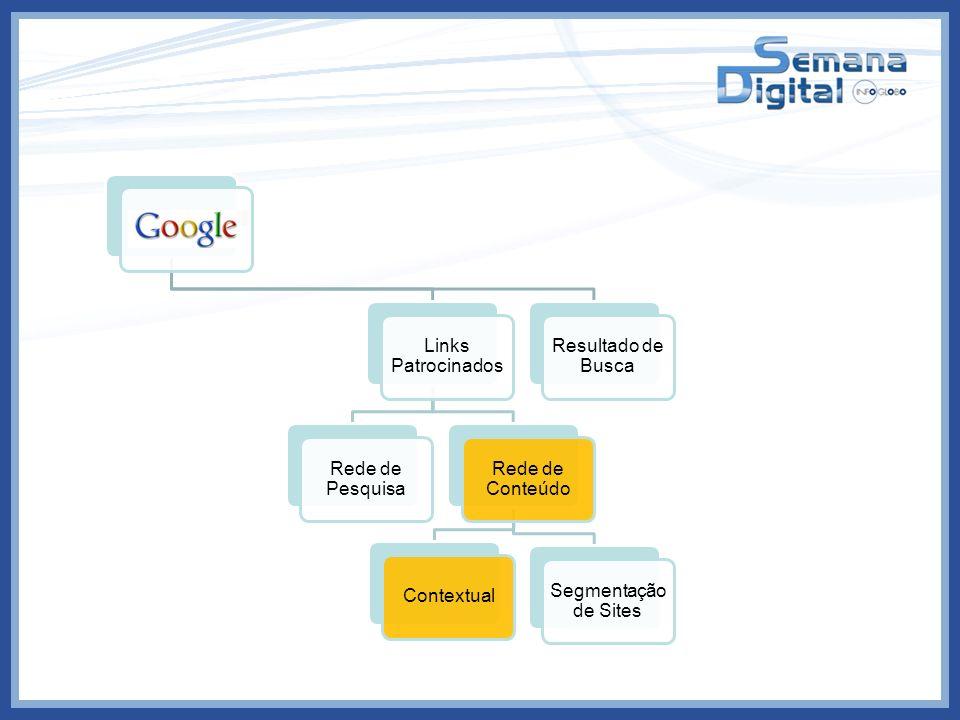Links Patrocinados Rede de Pesquisa Rede de Conteúdo Contextual Segmentação de Sites Resultado de Busca