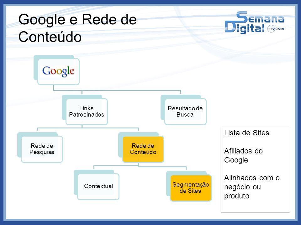 Google e Rede de Conteúdo Links Patrocinados Rede de Pesquisa Rede de Conteúdo Contextual Segmentação de Sites Resultado de Busca Lista de Sites Afili