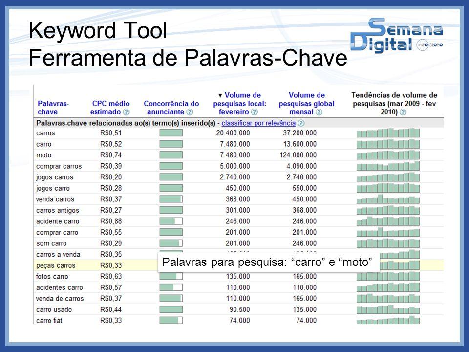 Keyword Tool Ferramenta de Palavras-Chave Palavras para pesquisa: carro e moto