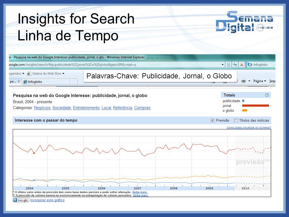 Insights for Search Linha de Tempo Palavras-Chave: Publicidade, Jornal, o Globo