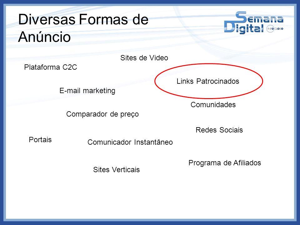 Diversas Formas de Anúncio E-mail marketing Comparador de preço Links Patrocinados Comunidades Redes Sociais Portais Comunicador Instantâneo Sites Ver