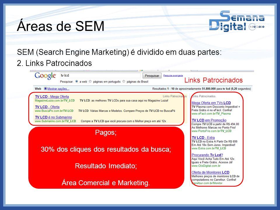 Áreas de SEM SEM (Search Engine Marketing) é dividido em duas partes: 2. Links Patrocinados Links Patrocinados Pagos; 30% dos cliques dos resultados d